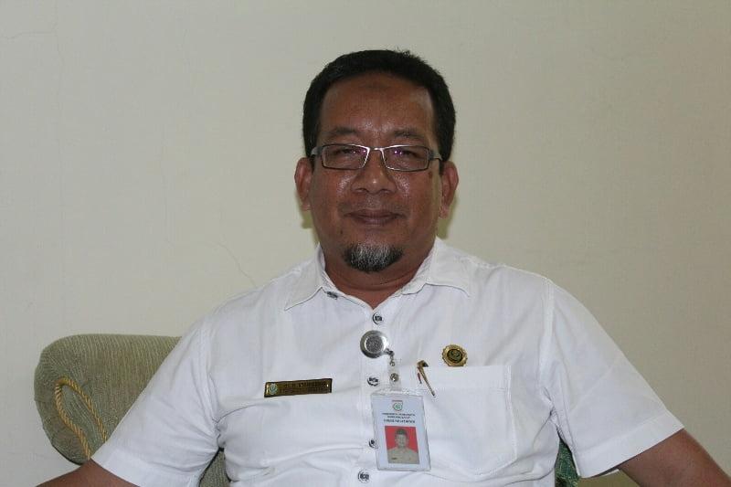 dr. H. Syaifuddin