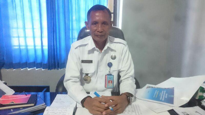 AKBP. Syirajuddin Mahmud