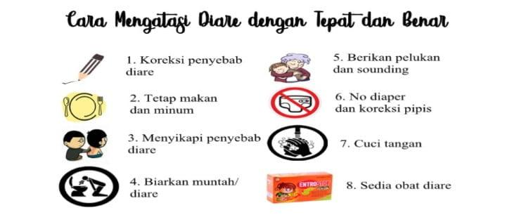 Pencegahan diare
