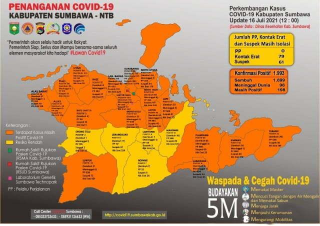 peta covid 19 sumbawa