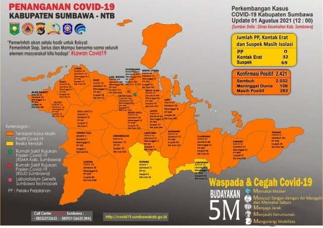 peta penanganan covid-19 di kabupaten Sumbawa